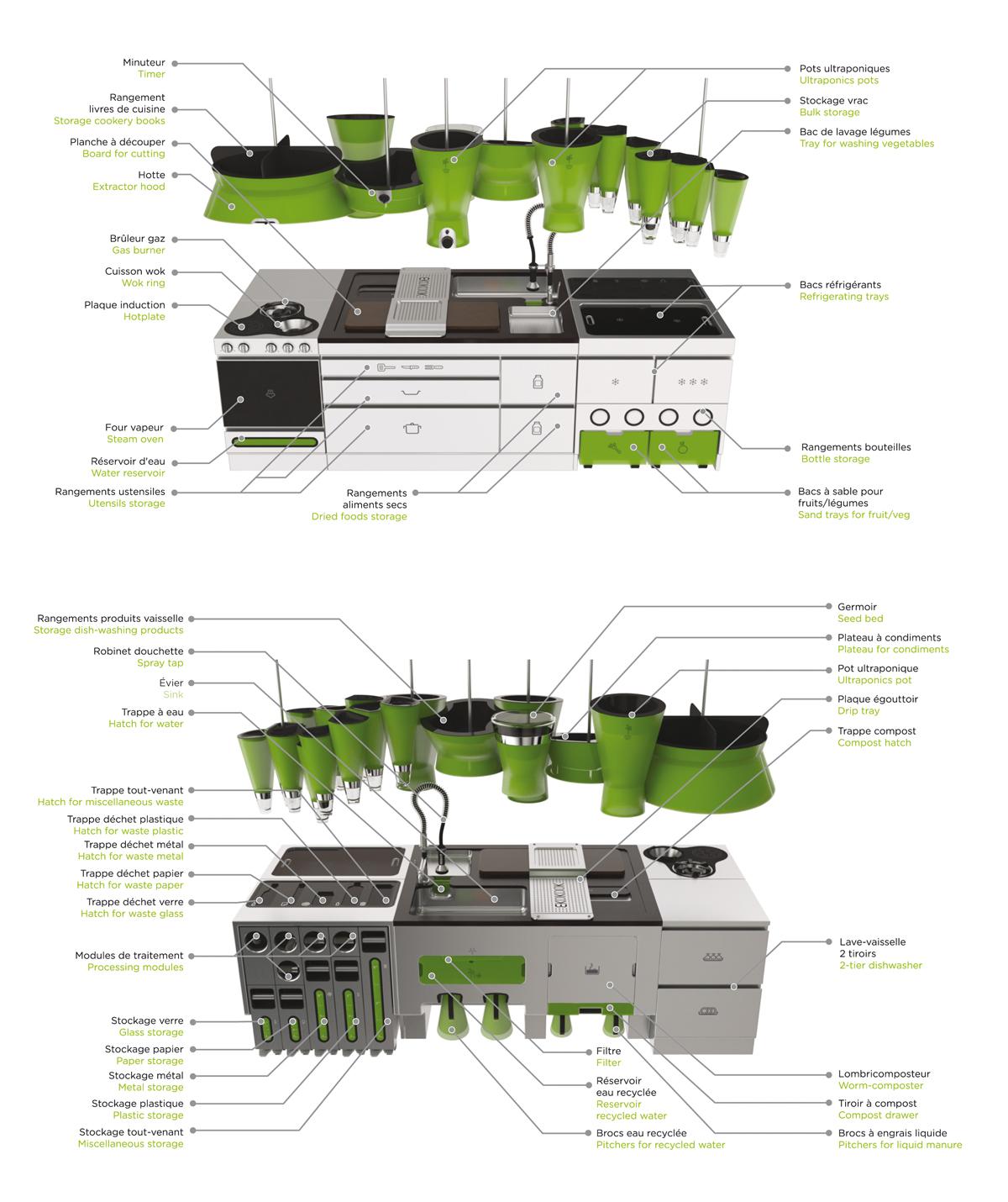 eco-friendly futuristic kitchen   idesignarch   interior design
