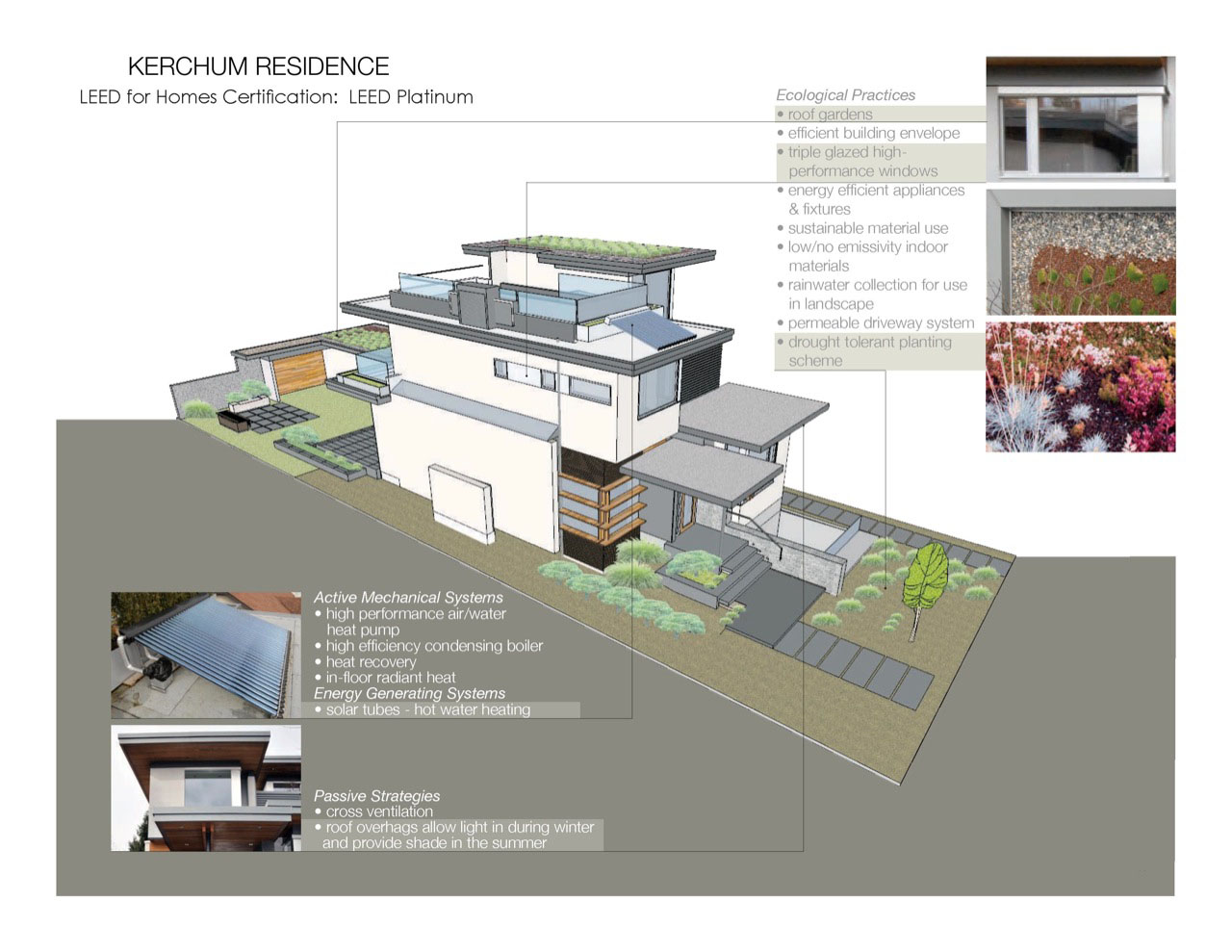 Sustainable home design in vancouver idesignarch for Sustainable house designs