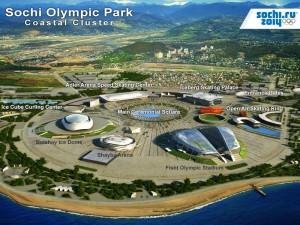 Sochi 2014 Olympics Park Coastal Cluster Map